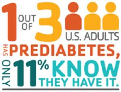prediabetes-stats